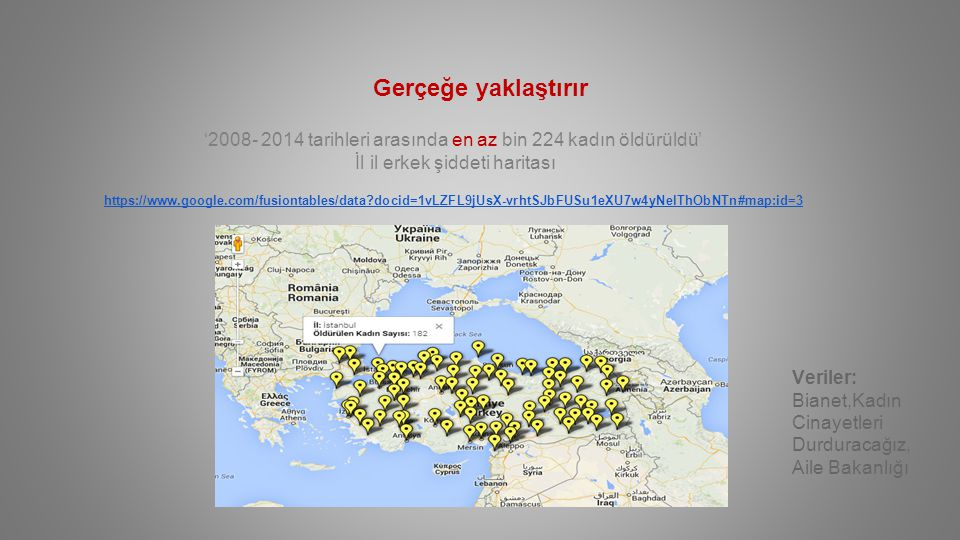 Gerçeğe yaklaştırır '2008- 2014 tarihleri arasında en az bin 224 kadın öldürüldü' İl il erkek şiddeti haritası https://www.google.com/fusiontables/data?docid=1vLZFL9jUsX-vrhtSJbFUSu1eXU7w4yNelThObNTn#map:id=3 https://www.google.com/fusiontables/data?docid=1vLZFL9jUsX-vrhtSJbFUSu1eXU7w4yNelThObNTn#map:id=3 Veriler: Bianet,Kadın Cinayetleri Durduracağız, Aile Bakanlığı