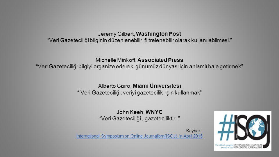 Jeremy Gilbert, Washington Post Veri Gazeteciliği bilginin düzenlenebilir, filtrelenebilir olarak kullanılabilmesi. Michelle Minkoff, Associated Press Veri Gazeteciliği bilgiyi organize ederek, günümüz dünyası için anlamlı hale getirmek Alberto Cairo, Miami Üniversitesi Veri Gazeteciliği; veriyi gazetecilik için kullanmak John Keeh, WNYC Veri Gazeteciliği, gazeteciliktir.. Kaynak: International Symposium on Online Journalism(ISOJ) in April 2015 International Symposium on Online Journalism(ISOJ) in April 2015