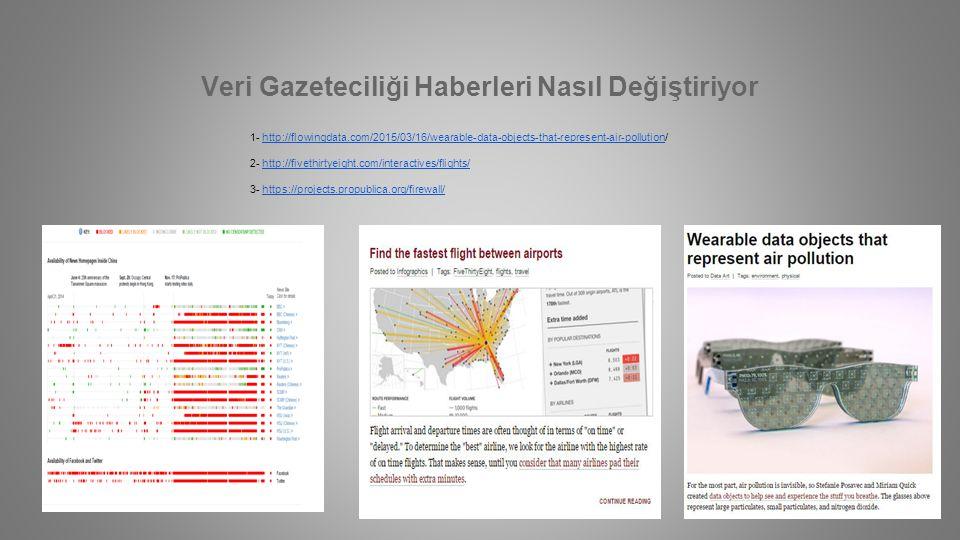 Veri Gazeteciliği Haberleri Nasıl Değiştiriyor 1- http://flowingdata.com/2015/03/16/wearable-data-objects-that-represent-air-pollution/ 2- http://fivethirtyeight.com/interactives/flights/http://flowingdata.com/2015/03/16/wearable-data-objects-that-represent-air-pollutionhttp://fivethirtyeight.com/interactives/flights/ 3- https://projects.propublica.org/firewall/https://projects.propublica.org/firewall/