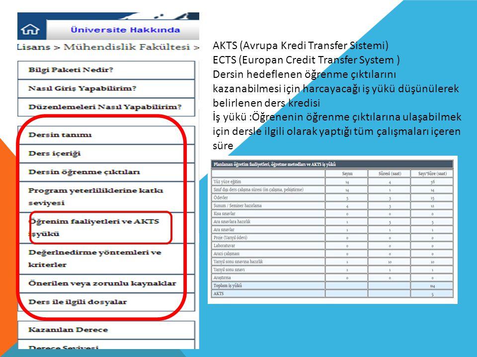 AKTS (Avrupa Kredi Transfer Sistemi) ECTS (Europan Credit Transfer System ) Dersin hedeflenen öğrenme çıktılarını kazanabilmesi için harcayacağı iş yü