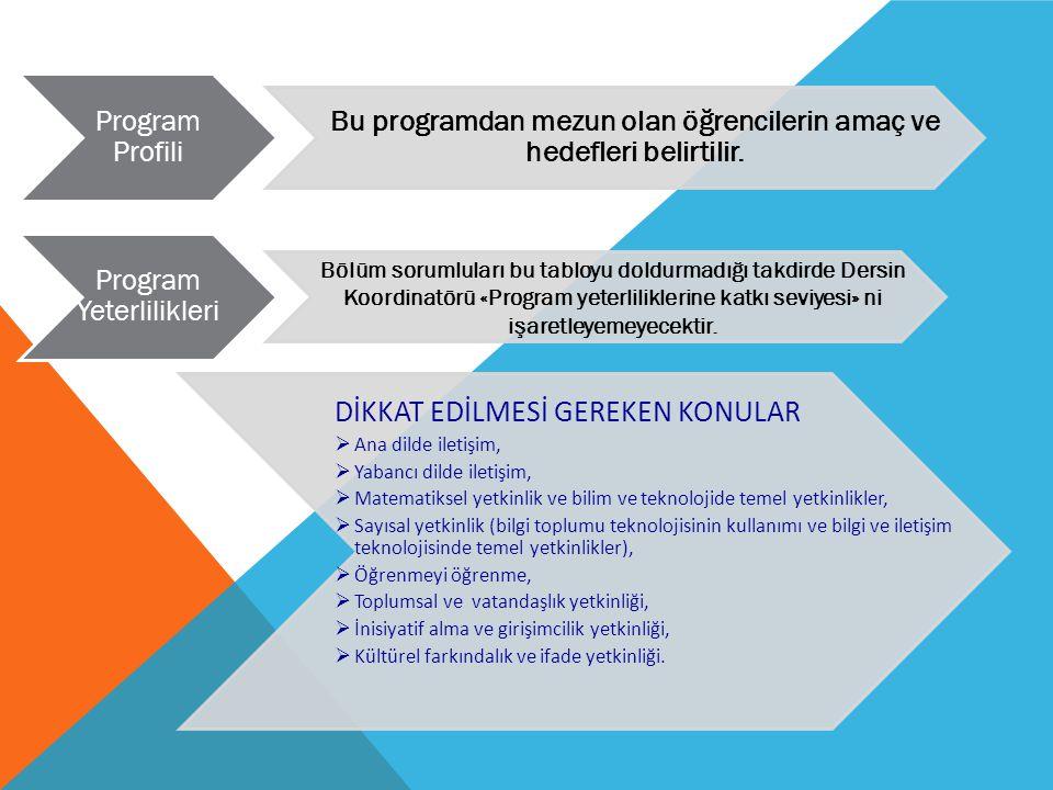 Program Profili Bu programdan mezun olan öğrencilerin amaç ve hedefleri belirtilir. Program Yeterlilikleri Bölüm sorumluları bu tabloyu doldurmadığı t
