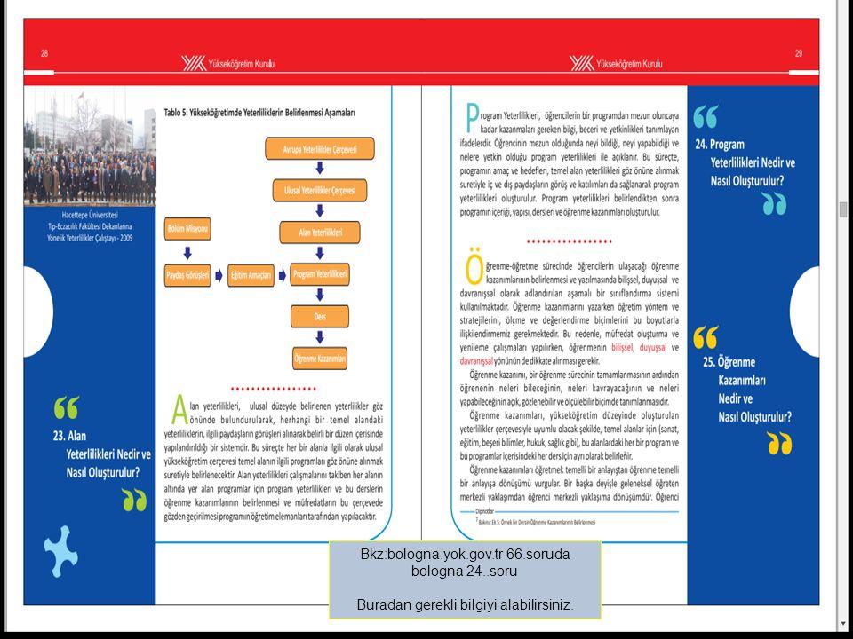 Bkz:bologna.yok.gov.tr 66.soruda bologna 24..soru Buradan gerekli bilgiyi alabilirsiniz.