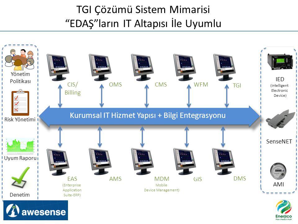 """GIS CIS/ Billing MDM Mobile Device Management) CMS AMI OMS AMS WFM DMS TGI Çözümü Sistem Mimarisi """"EDAŞ""""ların IT Altapısı İle Uyumlu TGI SenseNET Yöne"""