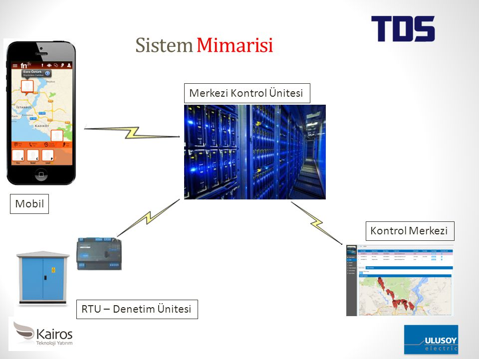 Sistem Mimarisi Mobil RTU – Denetim Ünitesi Kontrol Merkezi Merkezi Kontrol Ünitesi