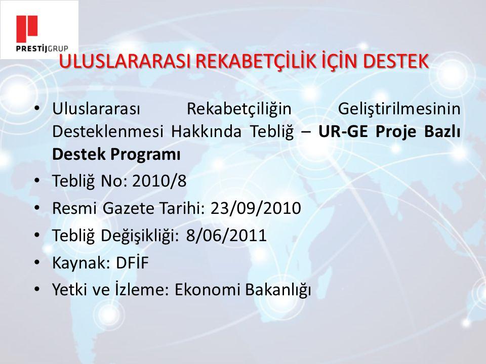 ULUSLARARASI REKABETÇİLİK İÇİN DESTEK Uluslararası Rekabetçiliğin Geliştirilmesinin Desteklenmesi Hakkında Tebliğ – UR-GE Proje Bazlı Destek Programı Tebliğ No: 2010/8 Resmi Gazete Tarihi: 23/09/2010 Tebliğ Değişikliği: 8/06/2011 Kaynak: DFİF Yetki ve İzleme: Ekonomi Bakanlığı