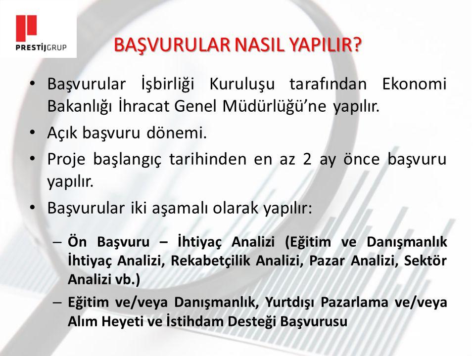 BAŞVURULAR NASIL YAPILIR.