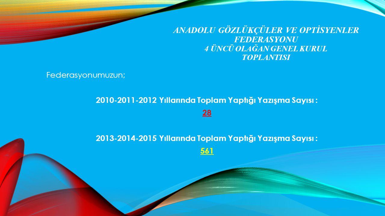 ANADOLU GÖZLÜKÇÜLER VE OPTİSYENLER FEDERASYONU 4 ÜNCÜ OLAĞAN GENEL KURUL TOPLANTISI Federasyonumuzun; 2010-2011-2012 Yıllarında Toplam Yaptığı Yazışma