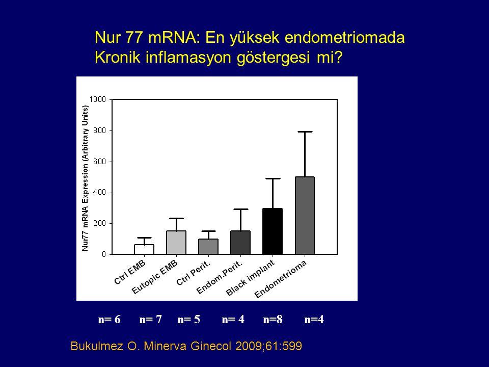 n= 6 n= 7 n= 5 n= 4 n=8 n=4 Nur 77 mRNA: En yüksek endometriomada Kronik inflamasyon göstergesi mi? Bukulmez O. Minerva Ginecol 2009;61:599