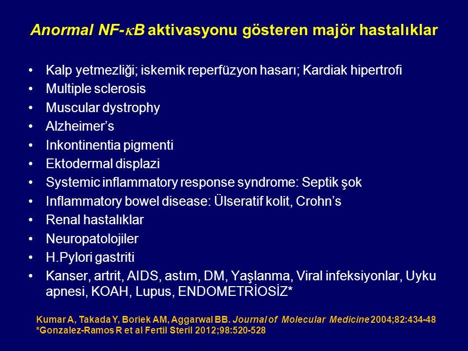 Anormal NF-  B aktivasyonu gösteren majör hastalıklar Kalp yetmezliği; iskemik reperfüzyon hasarı; Kardiak hipertrofi Multiple sclerosis Muscular dys