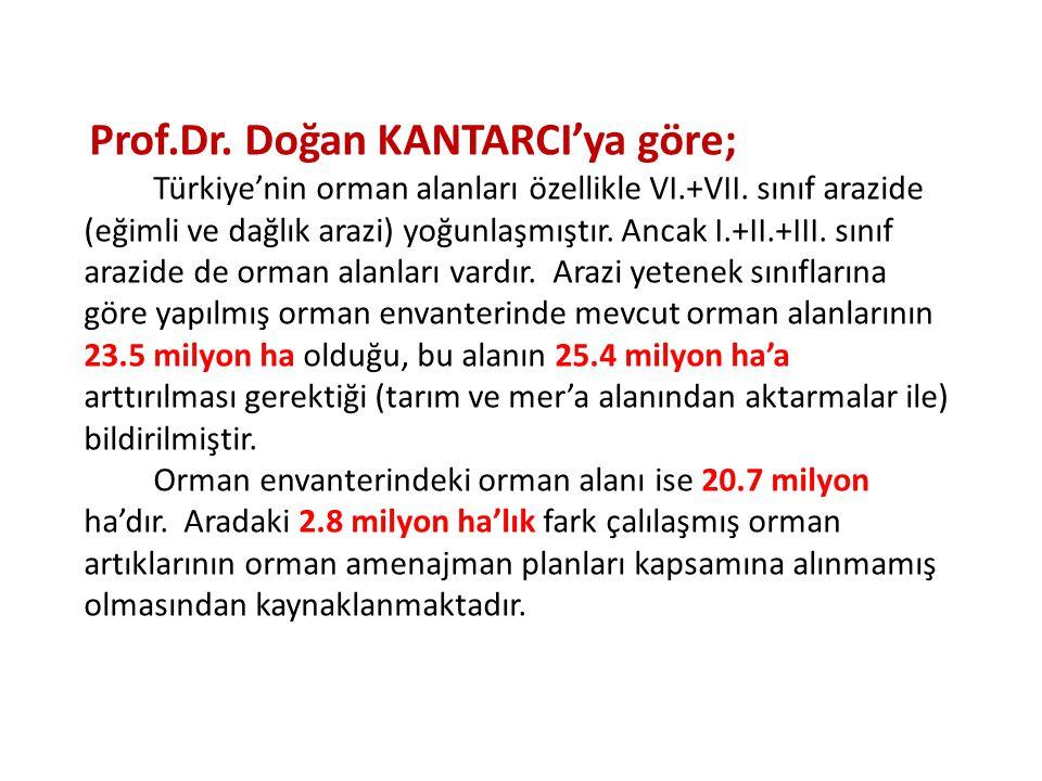 Prof.Dr. Doğan KANTARCI'ya göre; Türkiye'nin orman alanları özellikle VI.+VII. sınıf arazide (eğimli ve dağlık arazi) yoğunlaşmıştır. Ancak I.+II.+III