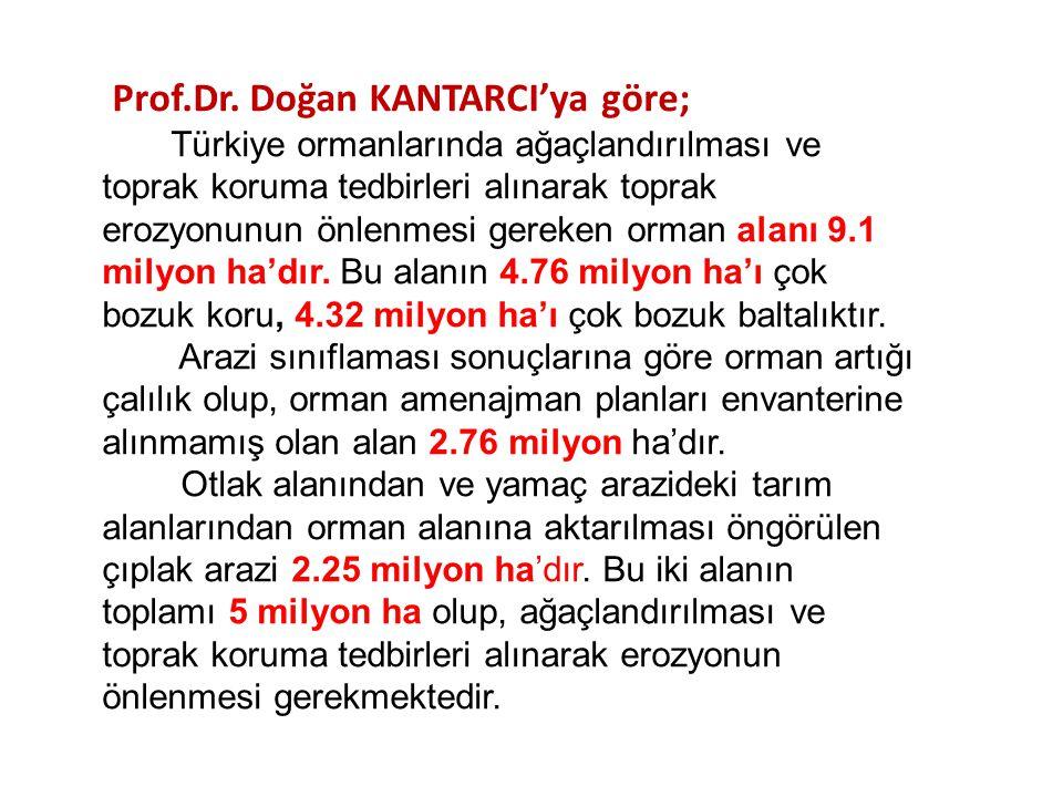 Prof.Dr. Doğan KANTARCI'ya göre; Türkiye ormanlarında ağaçlandırılması ve toprak koruma tedbirleri alınarak toprak erozyonunun önlenmesi gereken orman