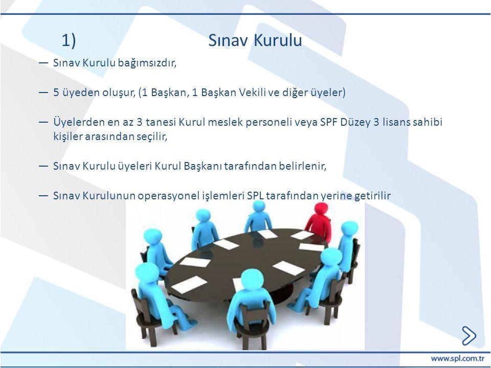 1)Sınav Kurulu ―Sınav Kurulu bağımsızdır, ―5 üyeden oluşur, (1 Başkan, 1 Başkan Vekili ve diğer üyeler) ―Üyelerden en az 3 tanesi Kurul meslek persone