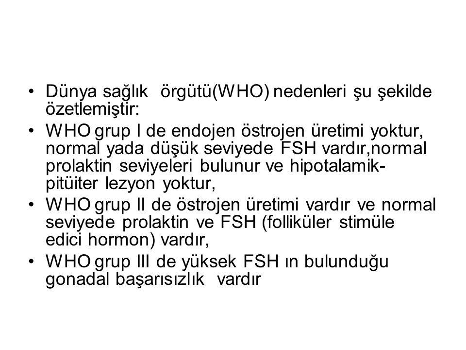Dünya sağlık örgütü(WHO) nedenleri şu şekilde özetlemiştir: WHO grup I de endojen östrojen üretimi yoktur, normal yada düşük seviyede FSH vardır,norma