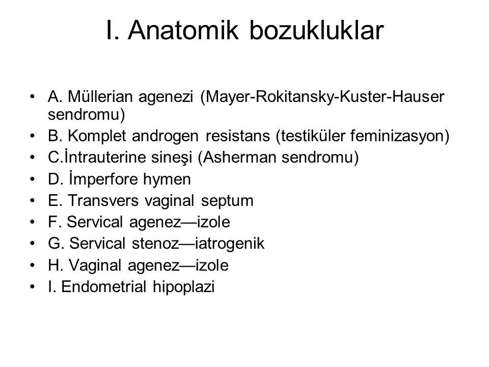 I. Anatomik bozukluklar A. Müllerian agenezi (Mayer-Rokitansky-Kuster-Hauser sendromu) B. Komplet androgen resistans (testiküler feminizasyon) C.İntra