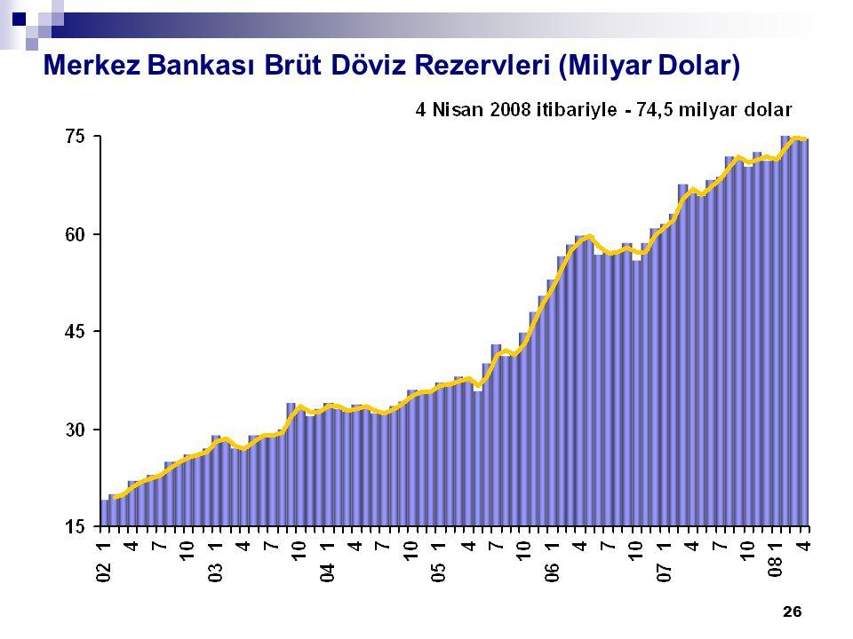 26 Merkez Bankası Brüt Döviz Rezervleri (Milyar Dolar)