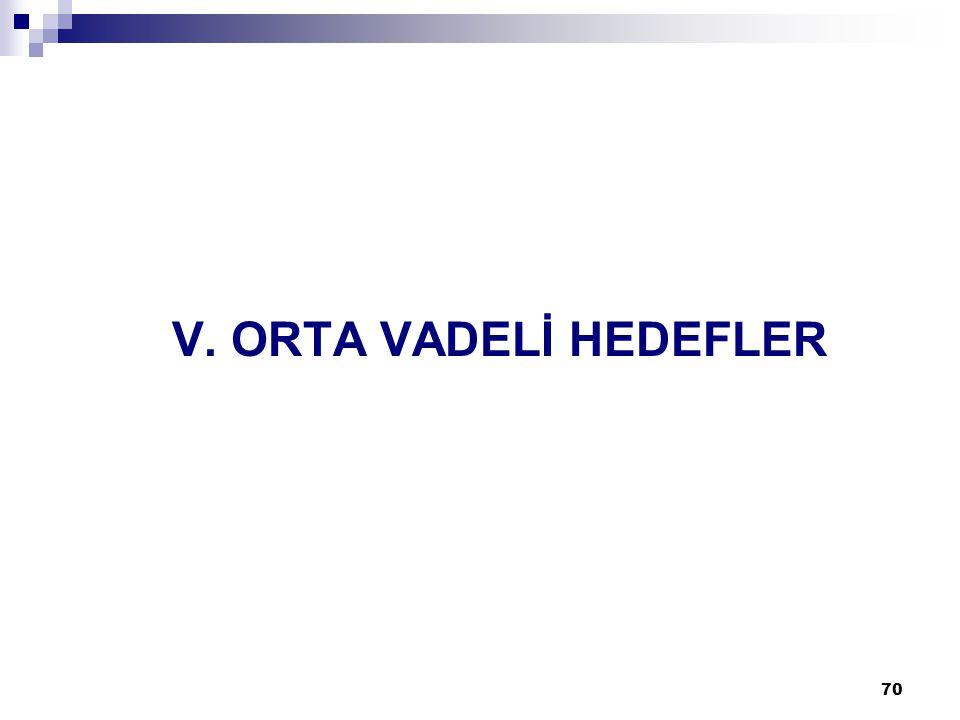 70 V. ORTA VADELİ HEDEFLER