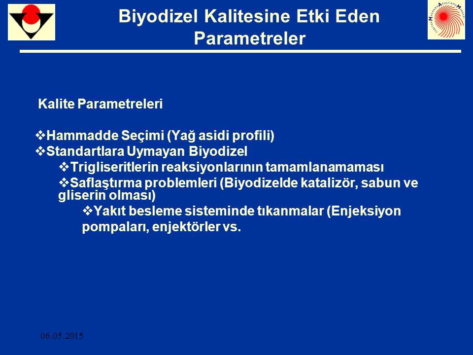 06.05.2015 Kalite Parametreleri  Hammadde Seçimi (Yağ asidi profili)  Standartlara Uymayan Biyodizel  Trigliseritlerin reaksiyonlarının tamamlanama