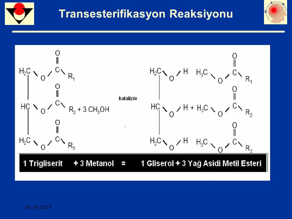 06.05.2015 BİYODİZELİN ÖZELLİKLERİ Fosil Dizel (EN590)Biyodizel (EN14214) Yoğunluk (kg/m 3 ) 15 o C 820-845860-900 Vizkozite (mm2/s) 40 0 C 2.0-4.53.5-5.0 Parlama Noktası ( o C)>55>=120 Yağlayıcılık (μm)<= 460- Su İçeriği (mg/kg)<= 200<= 500 Setan Sayısı>= 51 Oksidasyon stabilitesi (h) 110 o C ->= 6 İyot Sayısı (g I 2 /100g)-<= 120