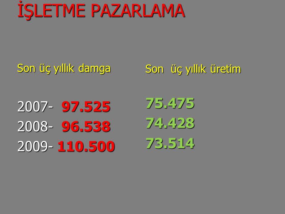İŞLETME PAZARLAMA Son üç yıllık damga 2007- 97.525 2008- 96.538 2009- 110.500 Son üç yıllık üretim 75.47574.42873.514