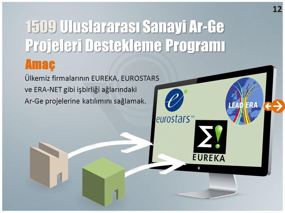 Amaç 12 1509 Uluslararası Sanayi Ar-Ge Projeleri Destekleme Programı Ülkemiz firmalarının EUREKA, EUROSTARS ve ERA-NET gibi işbirliği ağlarındaki Ar-Ge projelerine katılımını sağlamak.