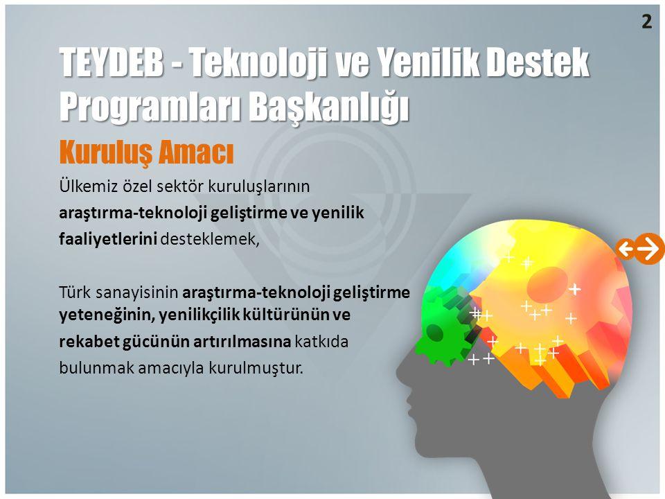 TEYDEB - Teknoloji ve Yenilik Destek Programları Başkanlığı Kuruluş Amacı Ülkemiz özel sektör kuruluşlarının araştırma-teknoloji geliştirme ve yenilik faaliyetlerini desteklemek, Türk sanayisinin araştırma-teknoloji geliştirme yeteneğinin, yenilikçilik kültürünün ve rekabet gücünün artırılmasına katkıda bulunmak amacıyla kurulmuştur.