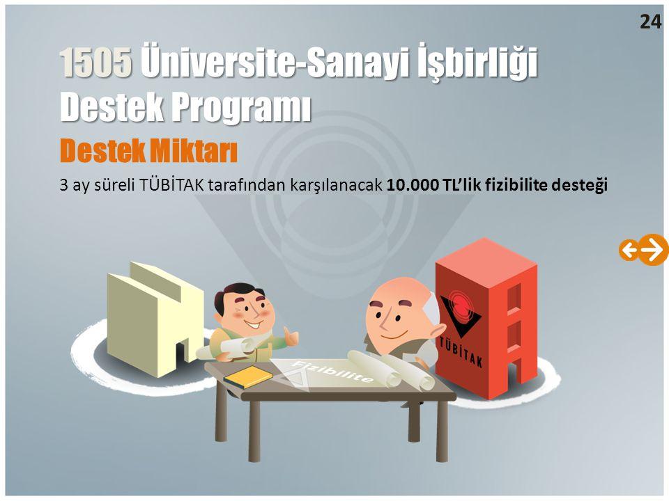 Destek Miktarı 3 ay süreli TÜBİTAK tarafından karşılanacak 10.000 TL'lik fizibilite desteği 1505 Üniversite-Sanayi İşbirliği Destek Programı 24