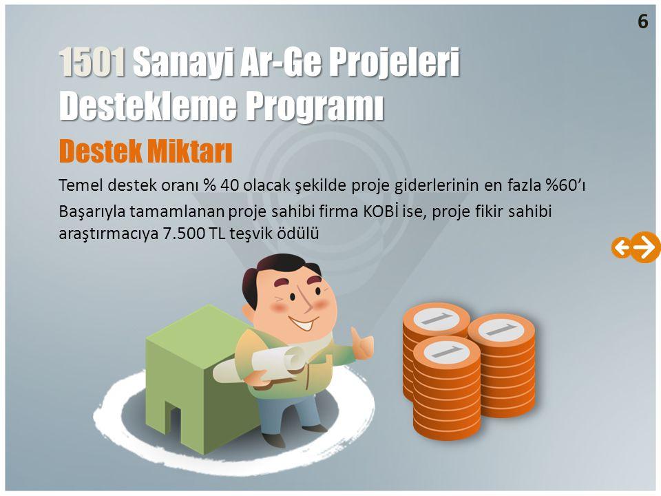 Destek Miktarı Temel destek oranı % 40 olacak şekilde proje giderlerinin en fazla %60'ı Başarıyla tamamlanan proje sahibi firma KOBİ ise, proje fikir sahibi araştırmacıya 7.500 TL teşvik ödülü 1501 Sanayi Ar-Ge Projeleri Destekleme Programı 6