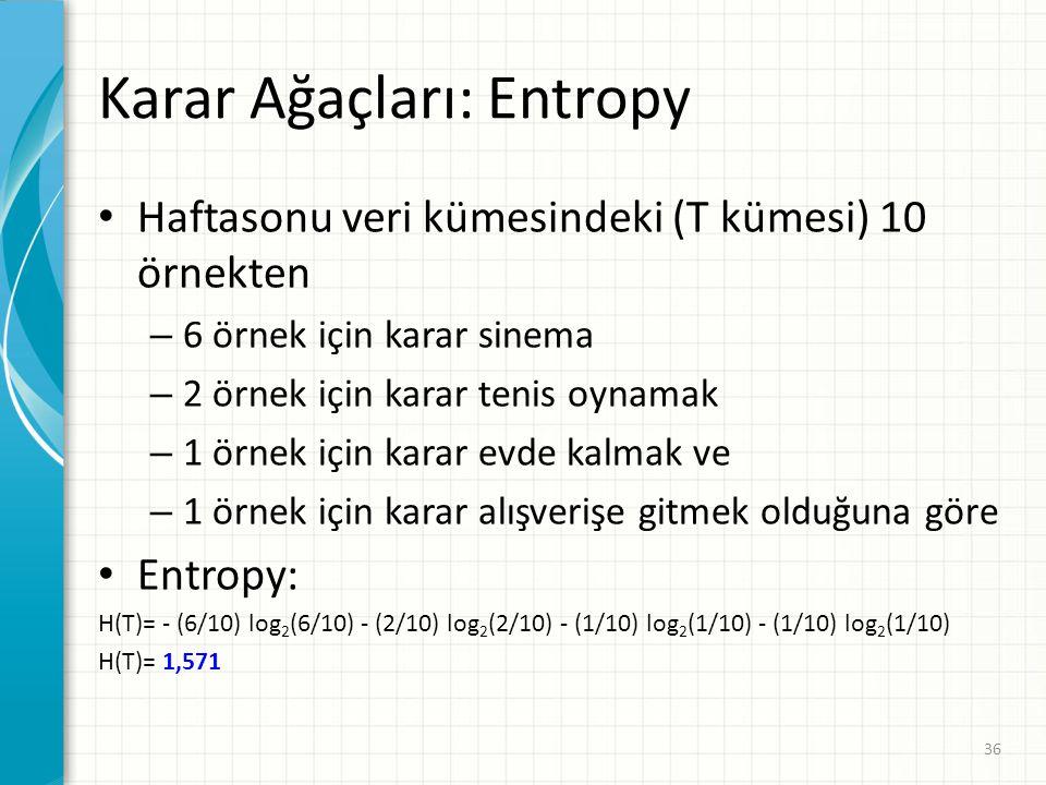 Karar Ağaçları: Entropy Haftasonu veri kümesindeki (T kümesi) 10 örnekten – 6 örnek için karar sinema – 2 örnek için karar tenis oynamak – 1 örnek içi