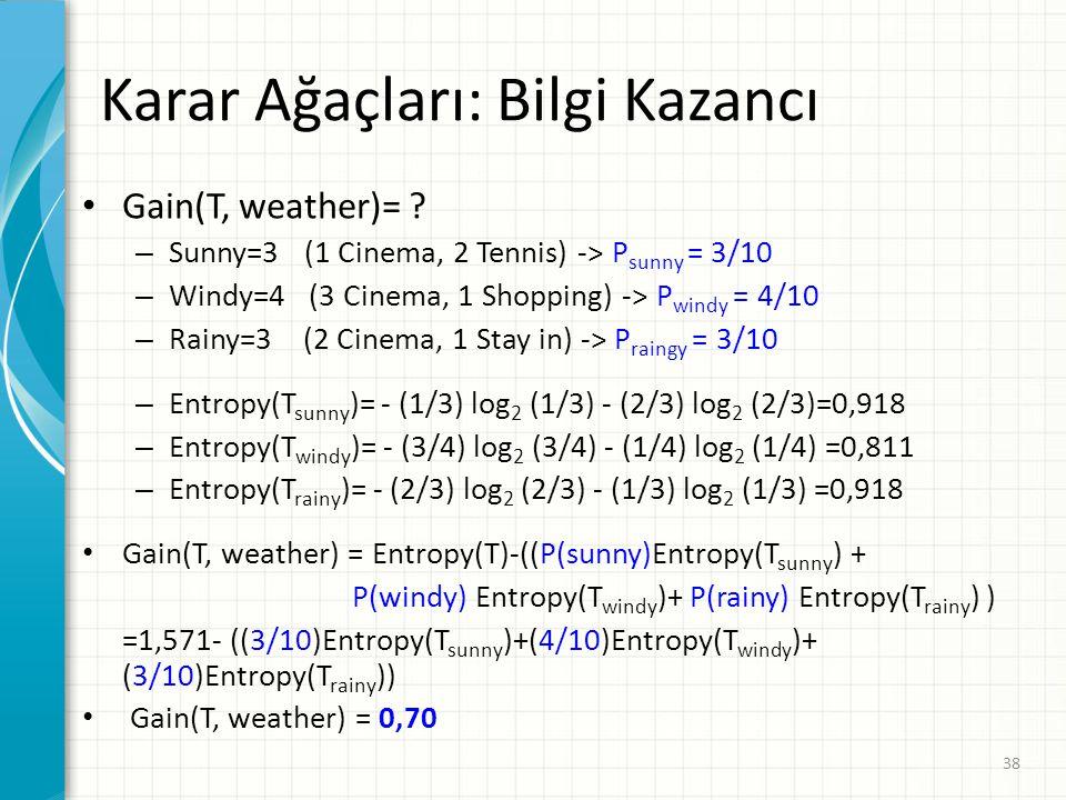 Karar Ağaçları: Bilgi Kazancı Gain(T, weather)= ? – Sunny=3 (1 Cinema, 2 Tennis) -> P sunny = 3/10 – Windy=4 (3 Cinema, 1 Shopping) -> P windy = 4/10