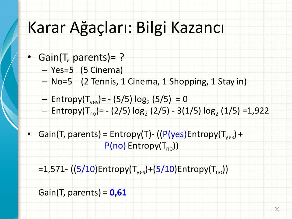 Karar Ağaçları: Bilgi Kazancı Gain(T, parents)= ? – Yes=5 (5 Cinema) – No=5 (2 Tennis, 1 Cinema, 1 Shopping, 1 Stay in) – Entropy(T yes )= - (5/5) log