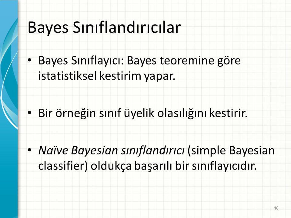 Bayes Sınıflandırıcılar Bayes Sınıflayıcı: Bayes teoremine göre istatistiksel kestirim yapar. Bir örneğin sınıf üyelik olasılığını kestirir. Naïve Bay