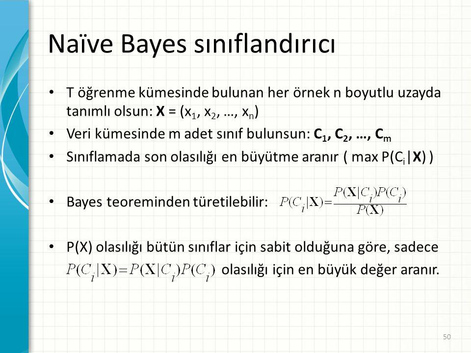 Naïve Bayes sınıflandırıcı T öğrenme kümesinde bulunan her örnek n boyutlu uzayda tanımlı olsun: X = (x 1, x 2, …, x n ) Veri kümesinde m adet sınıf b