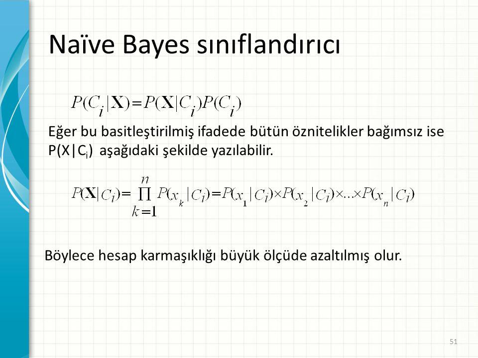 Eğer bu basitleştirilmiş ifadede bütün öznitelikler bağımsız ise P(X|C i ) aşağıdaki şekilde yazılabilir. Böylece hesap karmaşıklığı büyük ölçüde azal