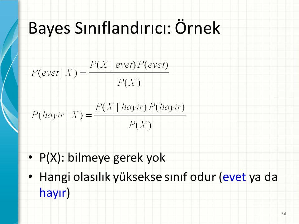Bayes Sınıflandırıcı: Örnek P(X): bilmeye gerek yok Hangi olasılık yüksekse sınıf odur (evet ya da hayır) 54