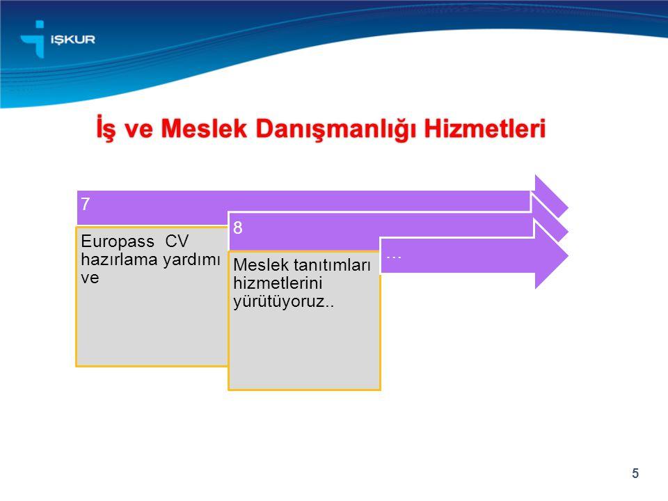 İş ve Meslek Danışmanlığı Hizmetleri 7 Europass CV hazırlama yardımı ve 8 Meslek tanıtımları hizmetlerini yürütüyoruz..