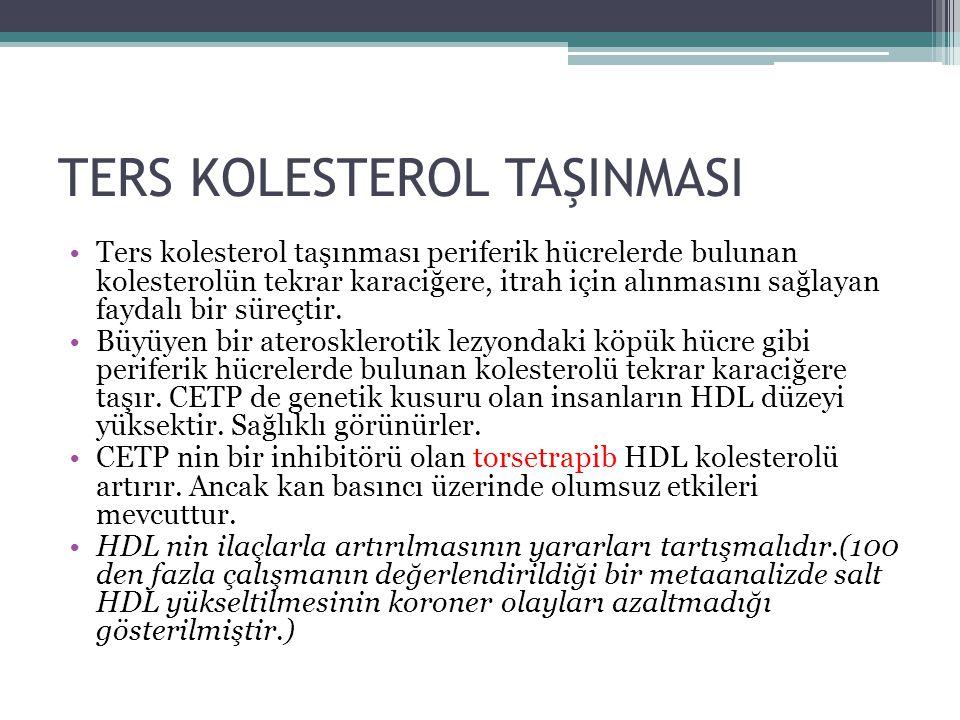 TERS KOLESTEROL TAŞINMASI Ters kolesterol taşınması periferik hücrelerde bulunan kolesterolün tekrar karaciğere, itrah için alınmasını sağlayan faydal