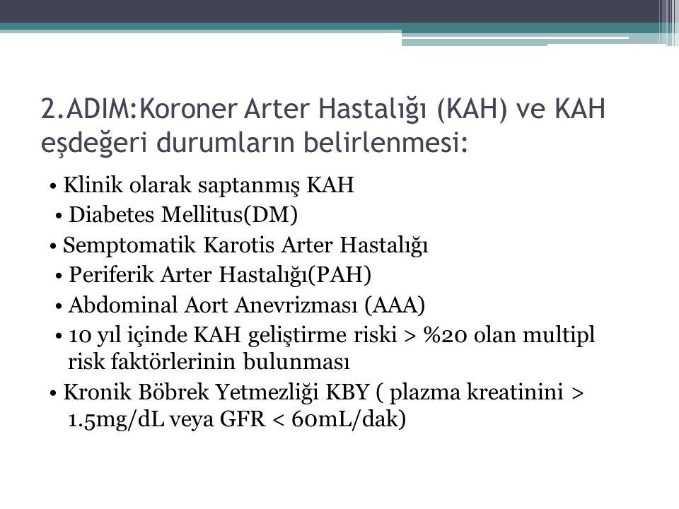 2.ADIM:Koroner Arter Hastalığı (KAH) ve KAH eşdeğeri durumların belirlenmesi: Klinik olarak saptanmış KAH Diabetes Mellitus(DM) Semptomatik Karotis Ar