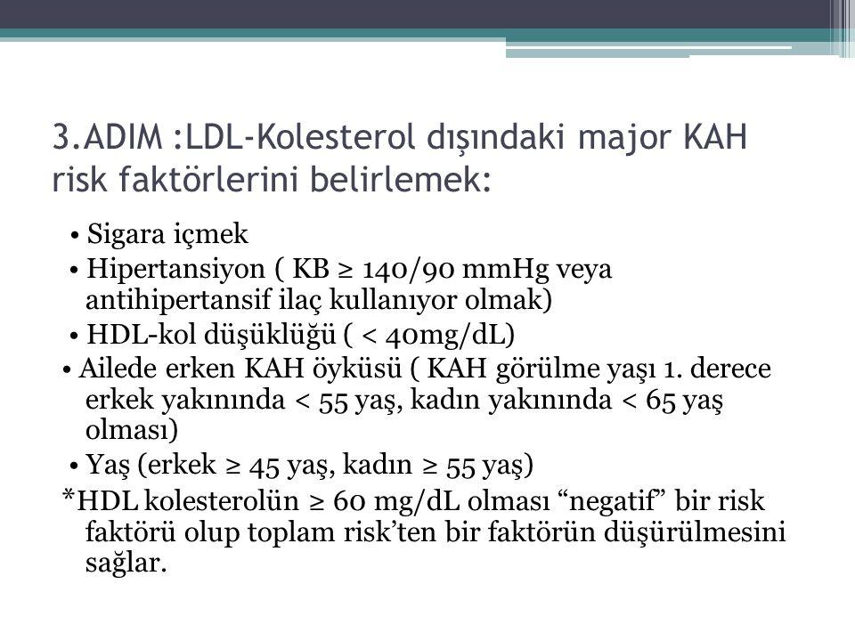 3.ADIM :LDL-Kolesterol dışındaki major KAH risk faktörlerini belirlemek: Sigara içmek Hipertansiyon ( KB ≥ 140/90 mmHg veya antihipertansif ilaç kulla