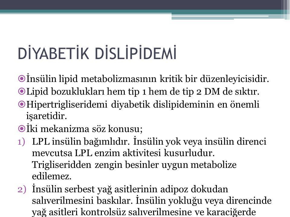 DİYABETİK DİSLİPİDEMİ  İnsülin lipid metabolizmasının kritik bir düzenleyicisidir.  Lipid bozuklukları hem tip 1 hem de tip 2 DM de sıktır.  Hipert