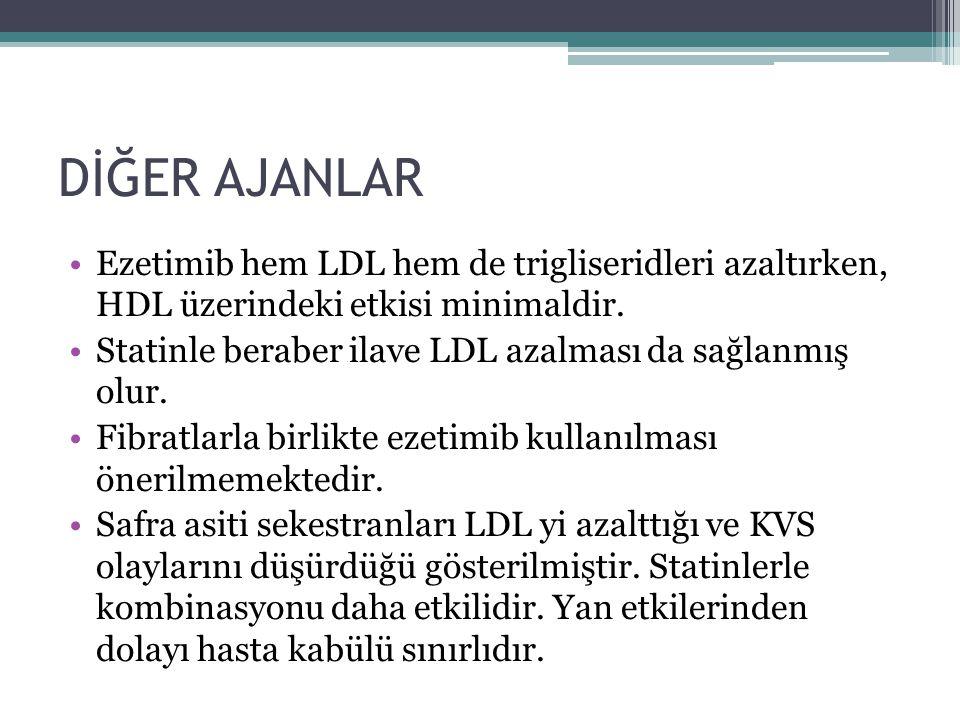 DİĞER AJANLAR Ezetimib hem LDL hem de trigliseridleri azaltırken, HDL üzerindeki etkisi minimaldir. Statinle beraber ilave LDL azalması da sağlanmış o