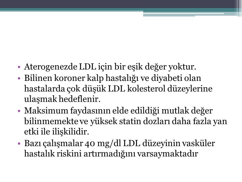 Aterogenezde LDL için bir eşik değer yoktur. Bilinen koroner kalp hastalığı ve diyabeti olan hastalarda çok düşük LDL kolesterol düzeylerine ulaşmak h
