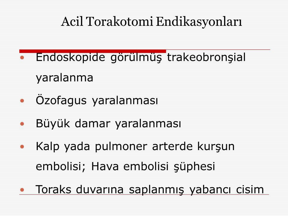 Acil Torakotomi Endikasyonları 22 Kardiyak tamponad Penetran toraks travmalı hastada ani kötüleşme Toraks tüpünden masif hava kaçağı Masif hemotoraks