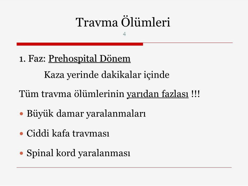 Travma 3 Tüm dünyada ve Türkiye'de önemli mortalite nedeni Tüm yaş gruplarında en sık 4. ölüm nedeni 45 yaş altı en sık ölüm nedeni Sakat kalım Büyük
