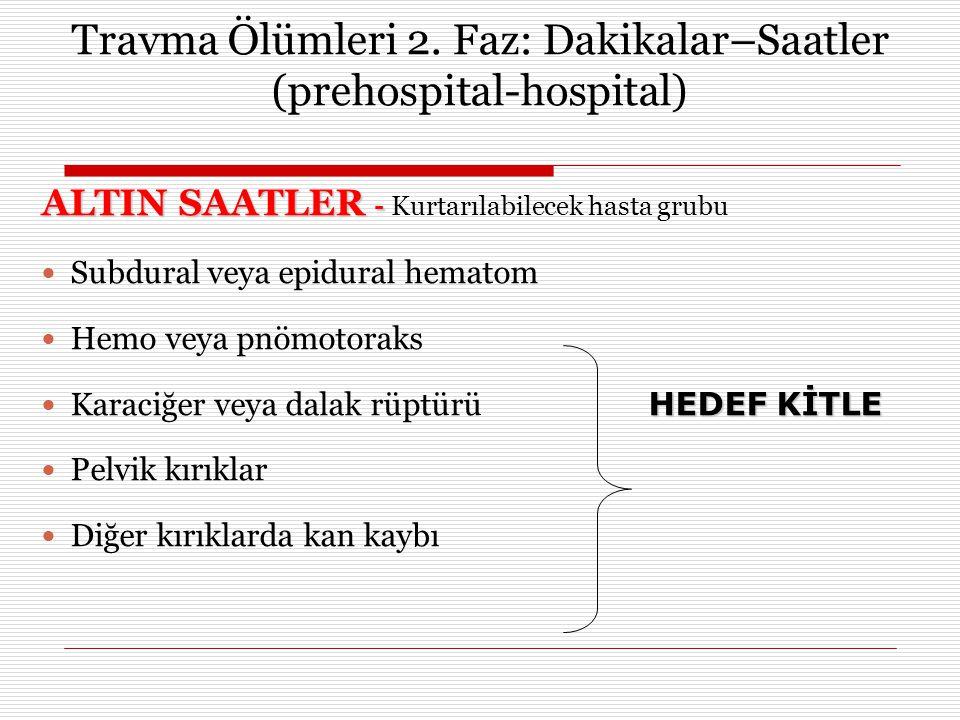 Travma Ölümleri 4 1. Faz: Prehospital Dönem Kaza yerinde dakikalar içinde Tüm travma ölümlerinin yarıdan fazlası !!! Büyük damar yaralanmaları Ciddi k