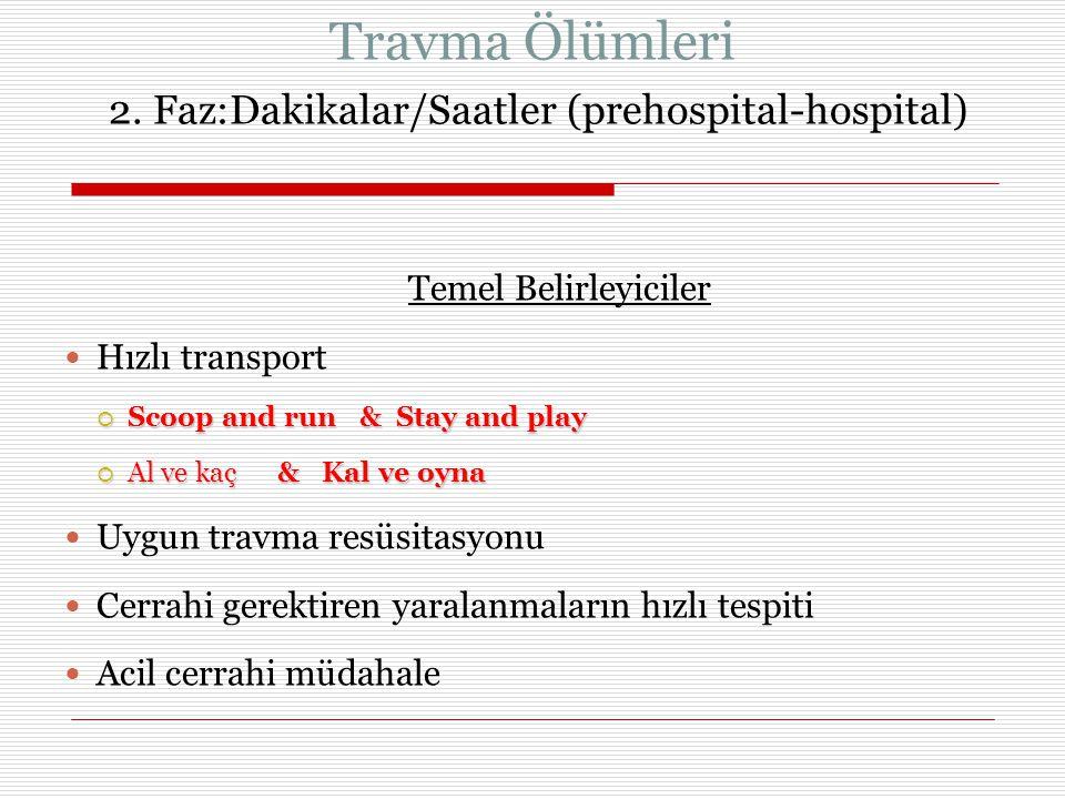 Travma Ölümleri 2.