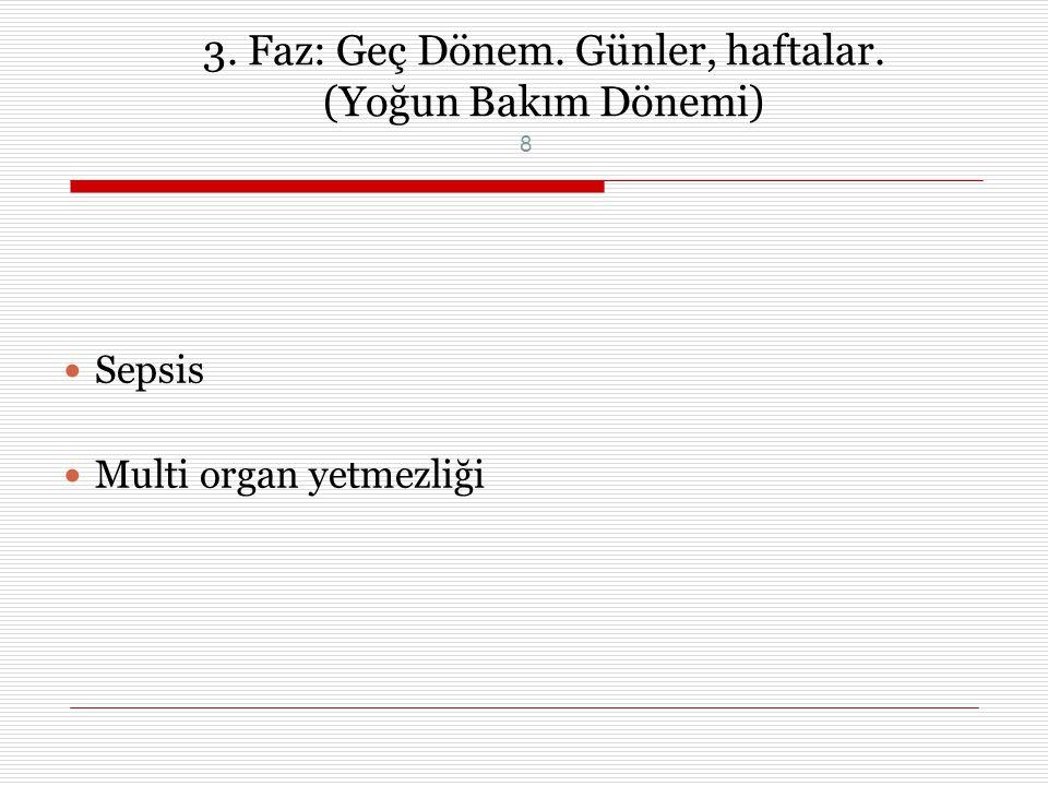 3. Faz: Geç Dönem. Günler, haftalar. (Yoğun Bakım Dönemi) 8 Sepsis Multi organ yetmezliği