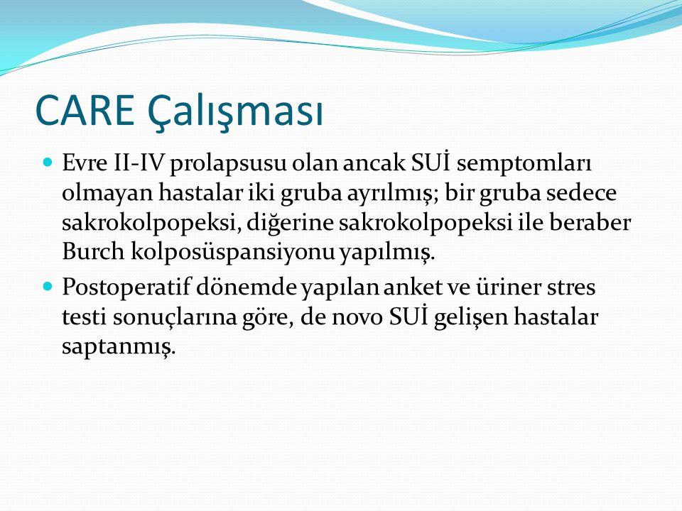 CARE Çalışması Evre II-IV prolapsusu olan ancak SUİ semptomları olmayan hastalar iki gruba ayrılmış; bir gruba sedece sakrokolpopeksi, diğerine sakrok