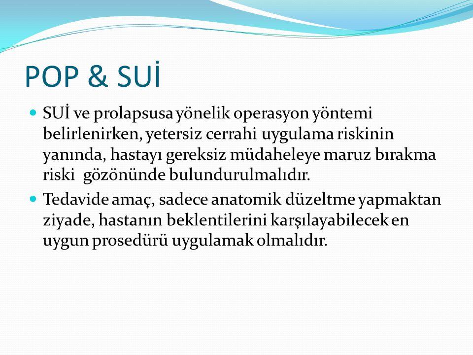 OPUS çalışması OPUS çalışmasında vajinal cerrahinin de novo SUİ'yi engellemede CARE çalışmasına benzer şekilde etkili olduğu gösterilmiştir.