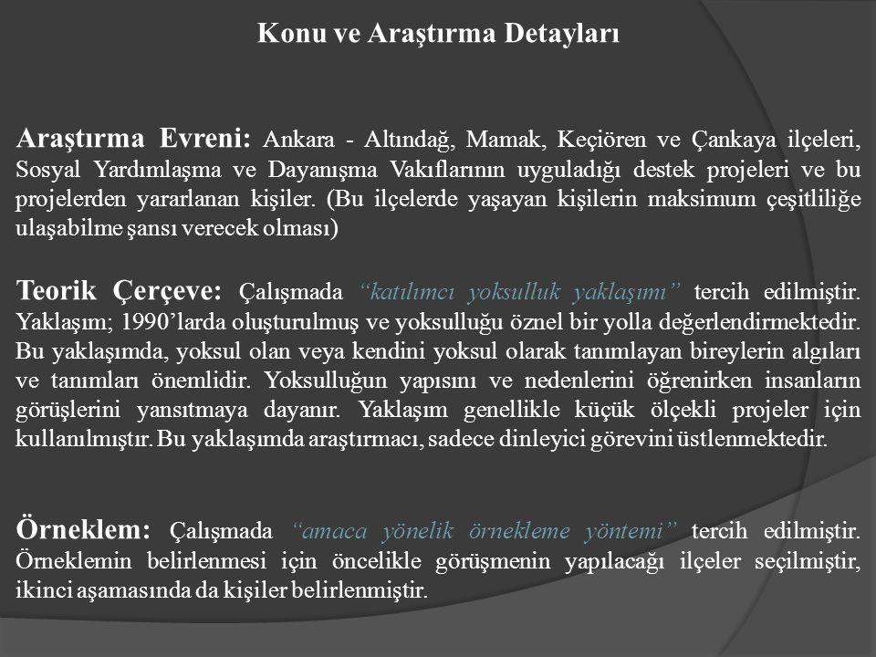Konu ve Araştırma Detayları Araştırma Evreni: Ankara - Altındağ, Mamak, Keçiören ve Çankaya ilçeleri, Sosyal Yardımlaşma ve Dayanışma Vakıflarının uyg