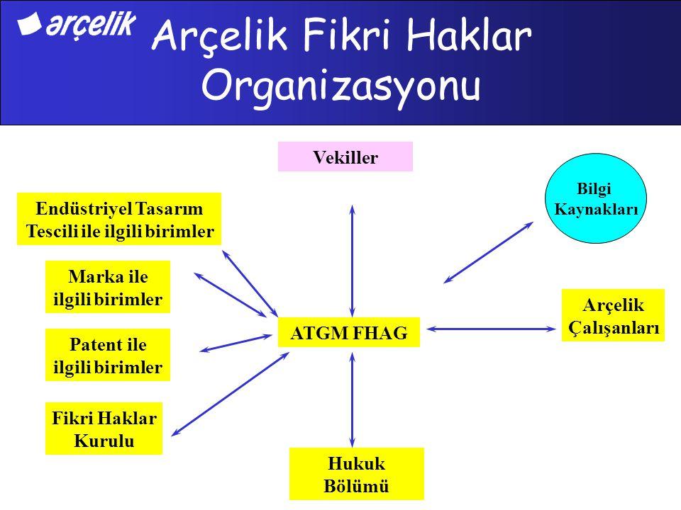 Arçelik Fikri Haklar Organizasyonu Vekiller Fikri Haklar Kurulu ATGM FHAG Arçelik Çalışanları Hukuk Bölümü Bilgi Kaynakları Endüstriyel Tasarım Tescil